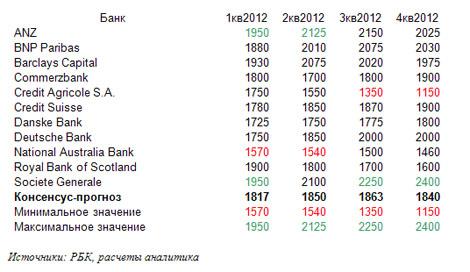 danske bank kurs